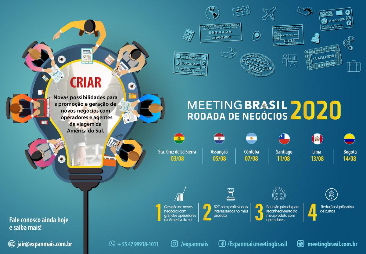Meeting Brasil 2020